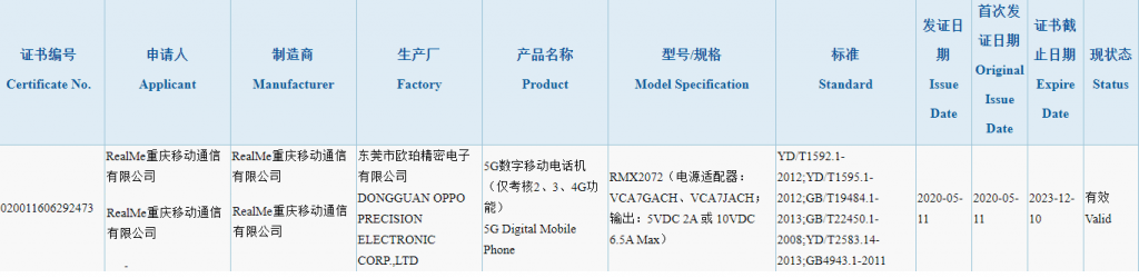 Realme RMX2072 Listed in 3C with 65W SuperDart Charger