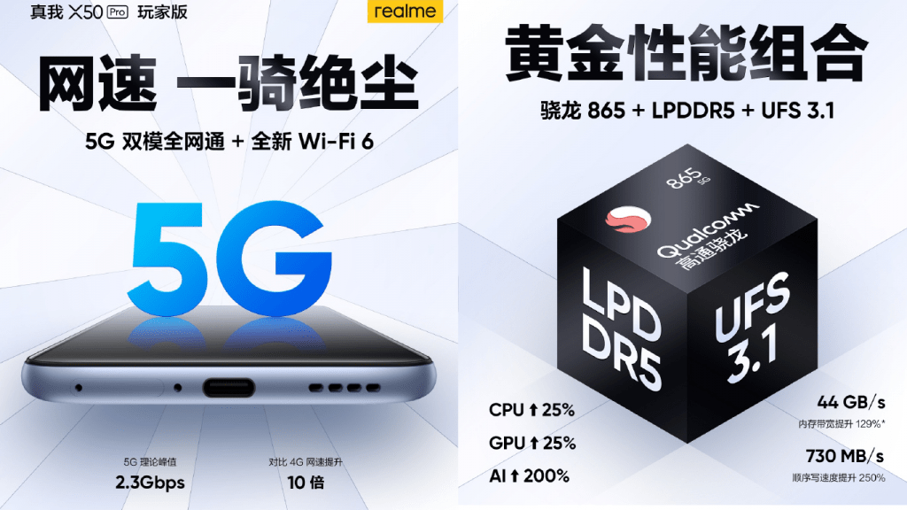 Realme X50 Pro Player Edition Listed in Tenaa with Specifications